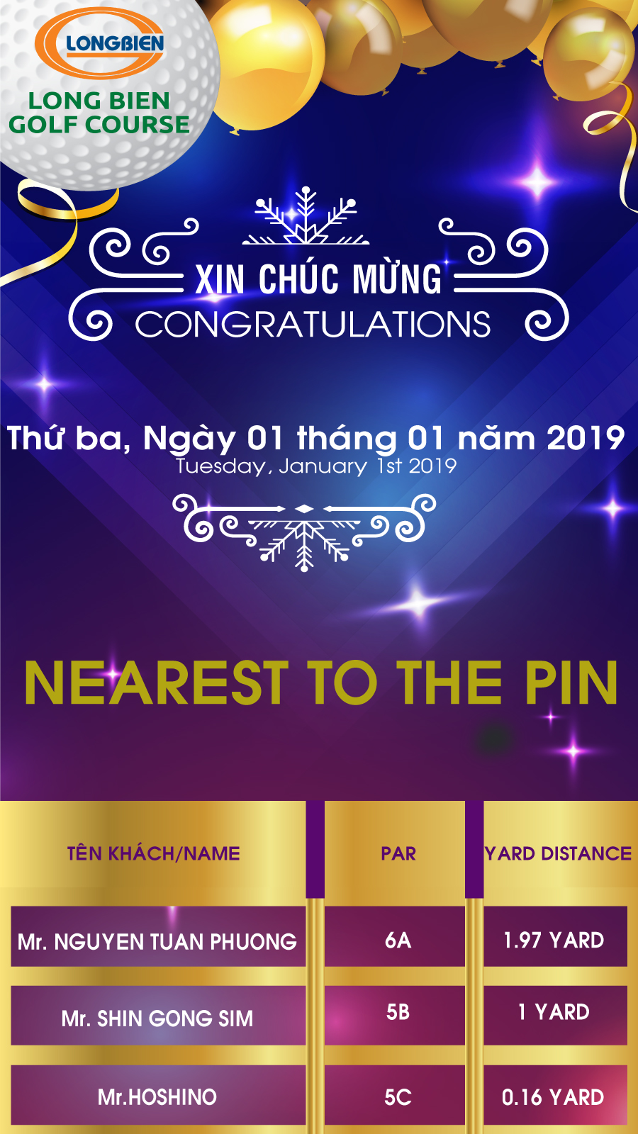 KẾT QUẢ GIẢI NEAREST TO PIN - NGÀY 01/01/2019